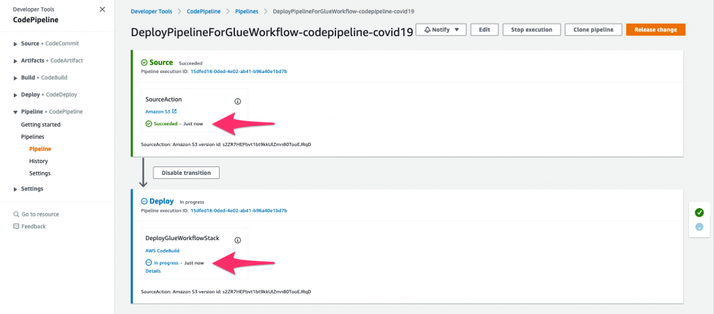 CodePipeline console showing the deploy pipeline in success state