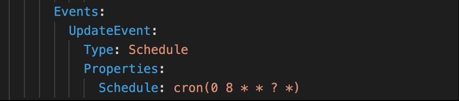 AWS Micro ETL cron expression