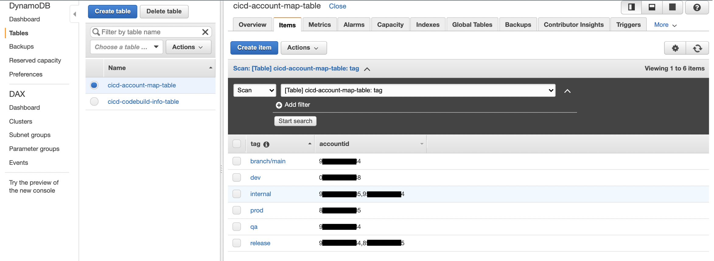 cicd-account-map-table