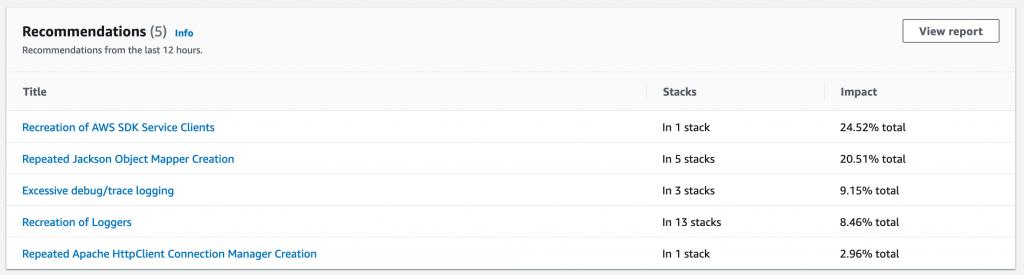 CodeGuru Profiler dashboard showing recommendations for application performance improvements