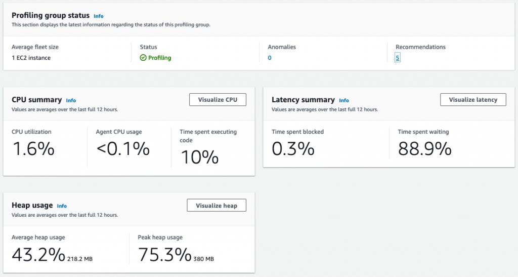 CodeGuru Profiler dashboard showing application performance data