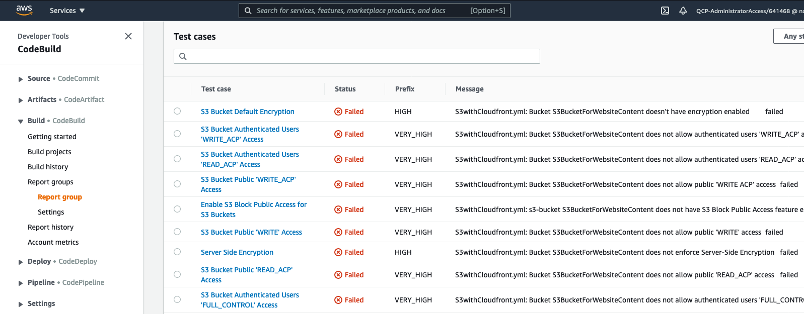 Cloud conformity failed checks displayed as CodeBuild Reports