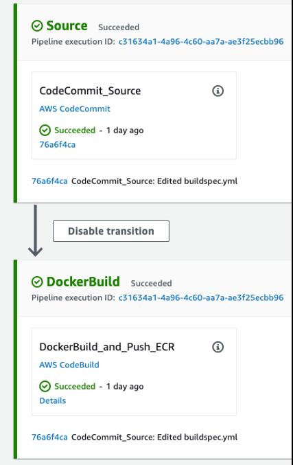 Screenshot of CI/CD Pipeline to build Docker Image