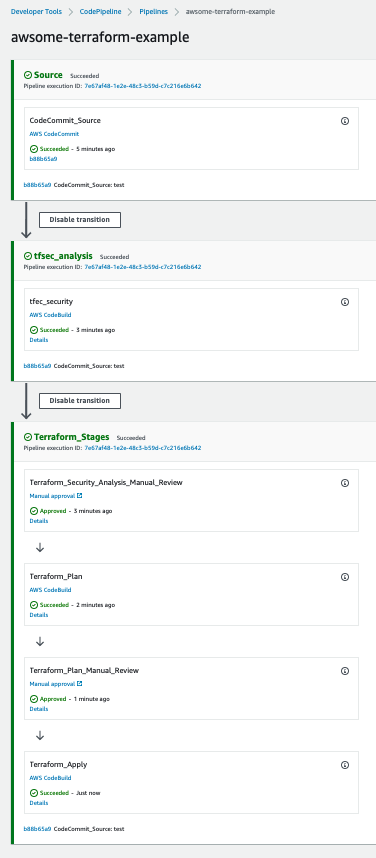 Screenshot of CodePipeline to run security and orchestrate IaC