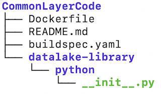 common-layer-repository