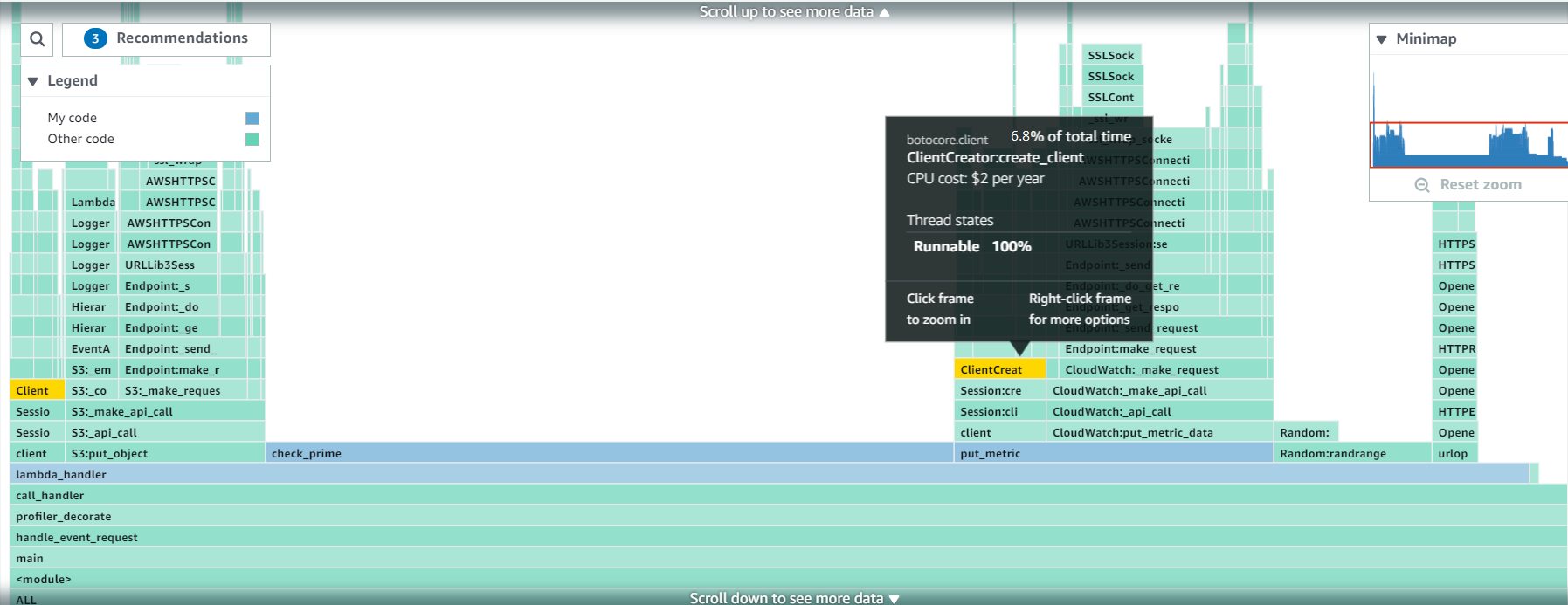This image shows the CPU Utilization flame graph for the Lambda function