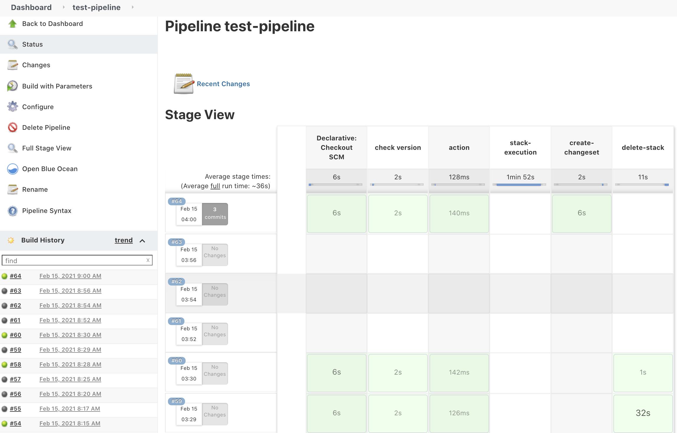 Jenkins pipeline dashboard