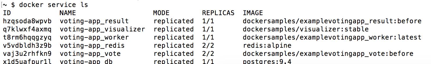 Docker_EE_for_AWS_3_1