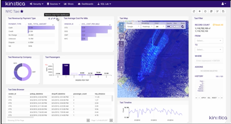 partner sa roundup june 2017 aws partner network (apn) blogthis framework also integrates with the kinetica geospatial pipeline for advanced mapping and interactive location based analytics