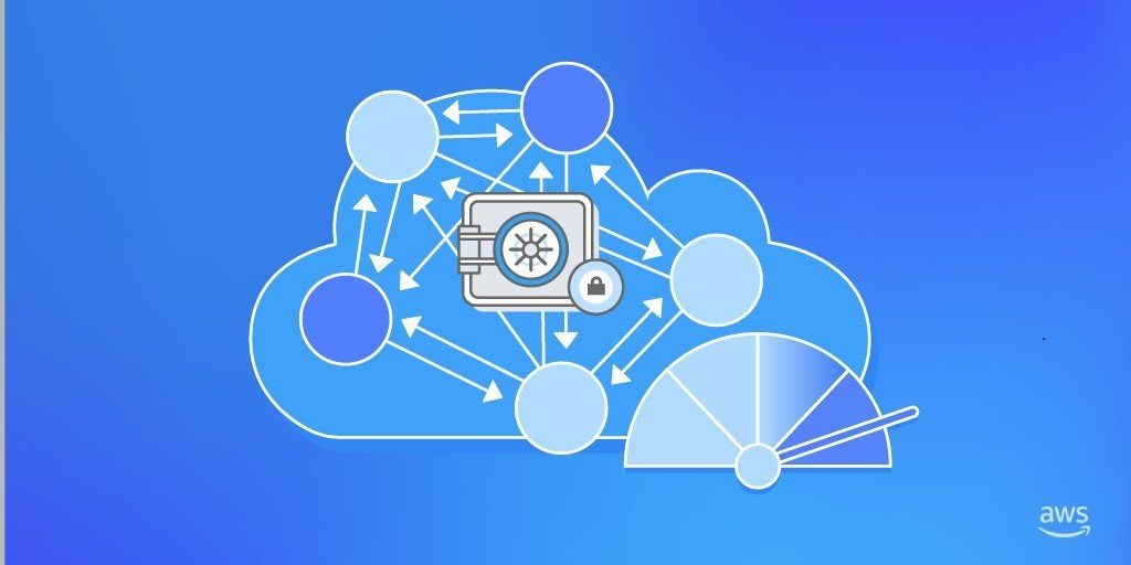 AWS Cloud Automation