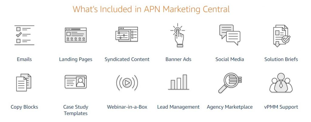 APN Marketing Central