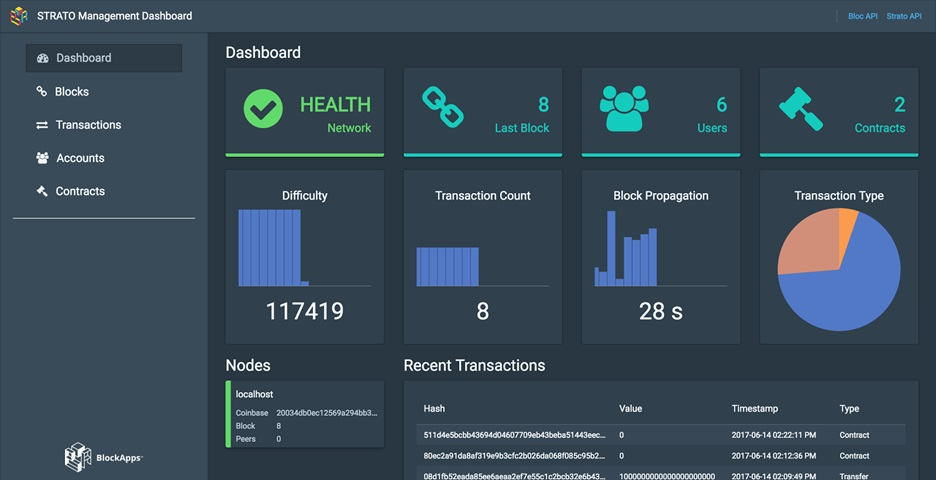 BlockApps-dashboard
