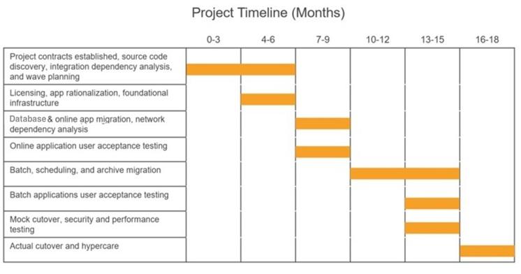 Candid Timeline-3