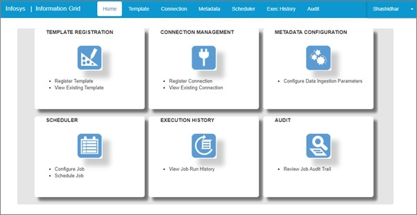 Infosys Information Grid Home Page-2