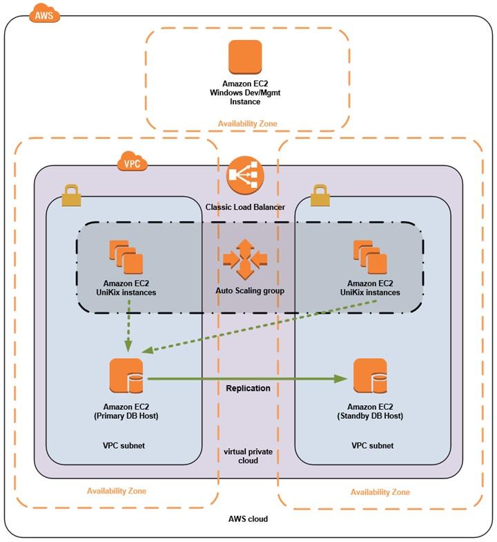 NTT DATA Services - 5