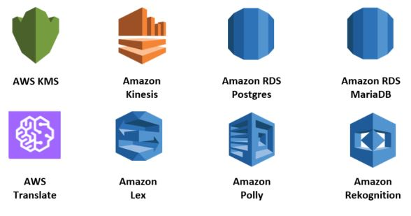 AWS KMS, Amazon Kinesis, Amazon RDS Postgres, Amazon RDS MariaDB, AWS Translate, Amazon Lex, Amazon Polly, Amazon Rekognition