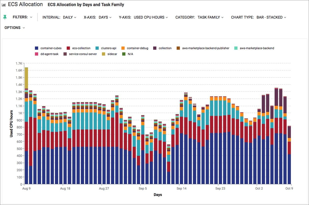 ECS Resource Cost Allocation-3