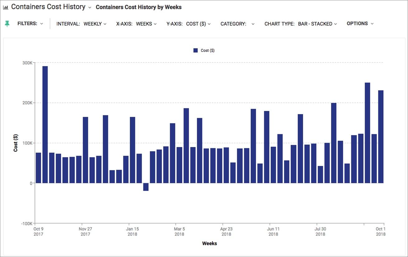 ECS Resource Cost Allocation-4