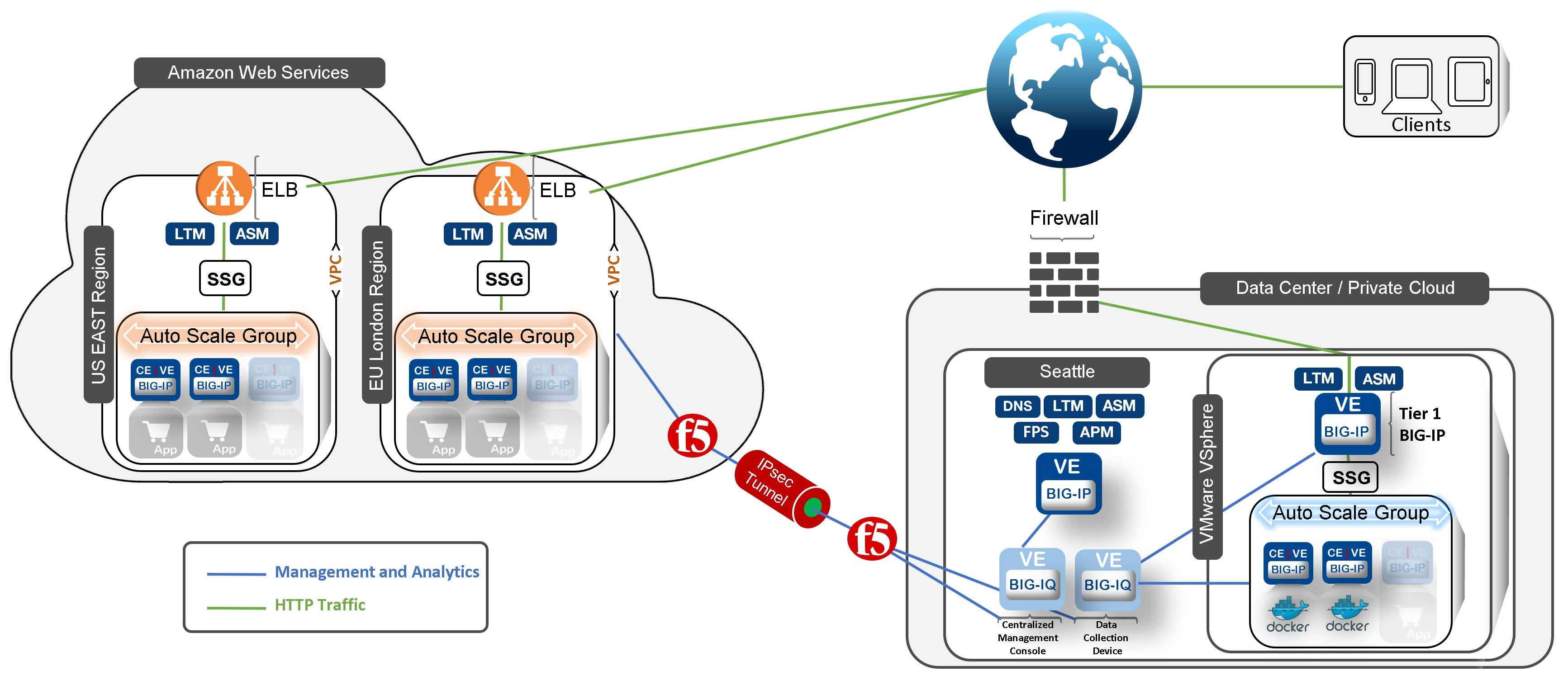 Simplicity and Security Through Centralized Application Delivery and