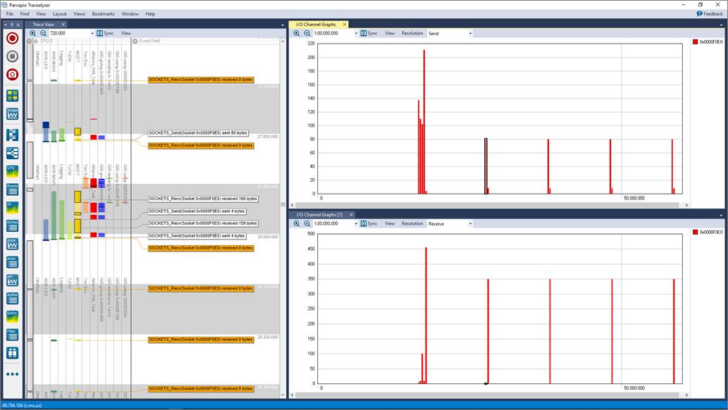 Analyzing AWS IoT Core-11