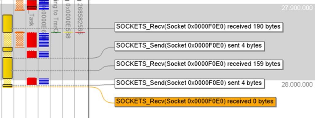 Analyzing AWS IoT Core-4