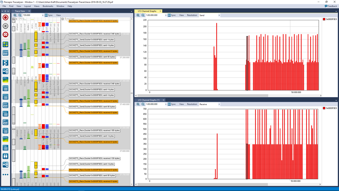 Analyzing AWS IoT Core-7