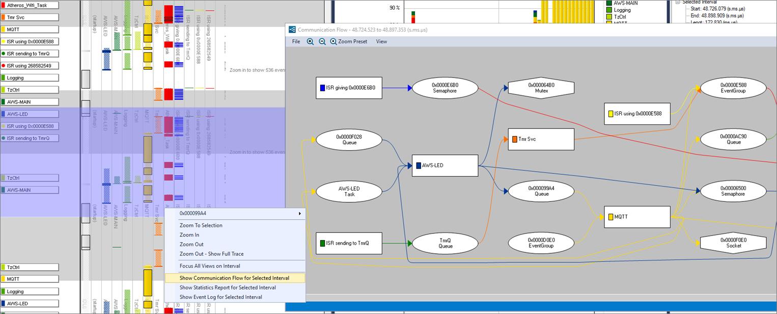 Analyzing AWS IoT Core-8