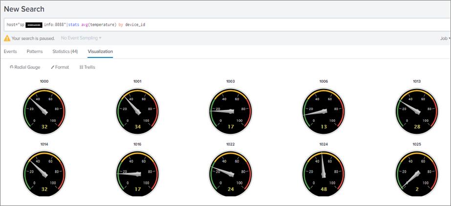 Splunk IoT Analytics-9