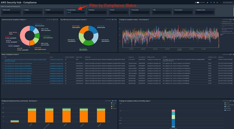 Sumo Logic-AWS Security Hub-5