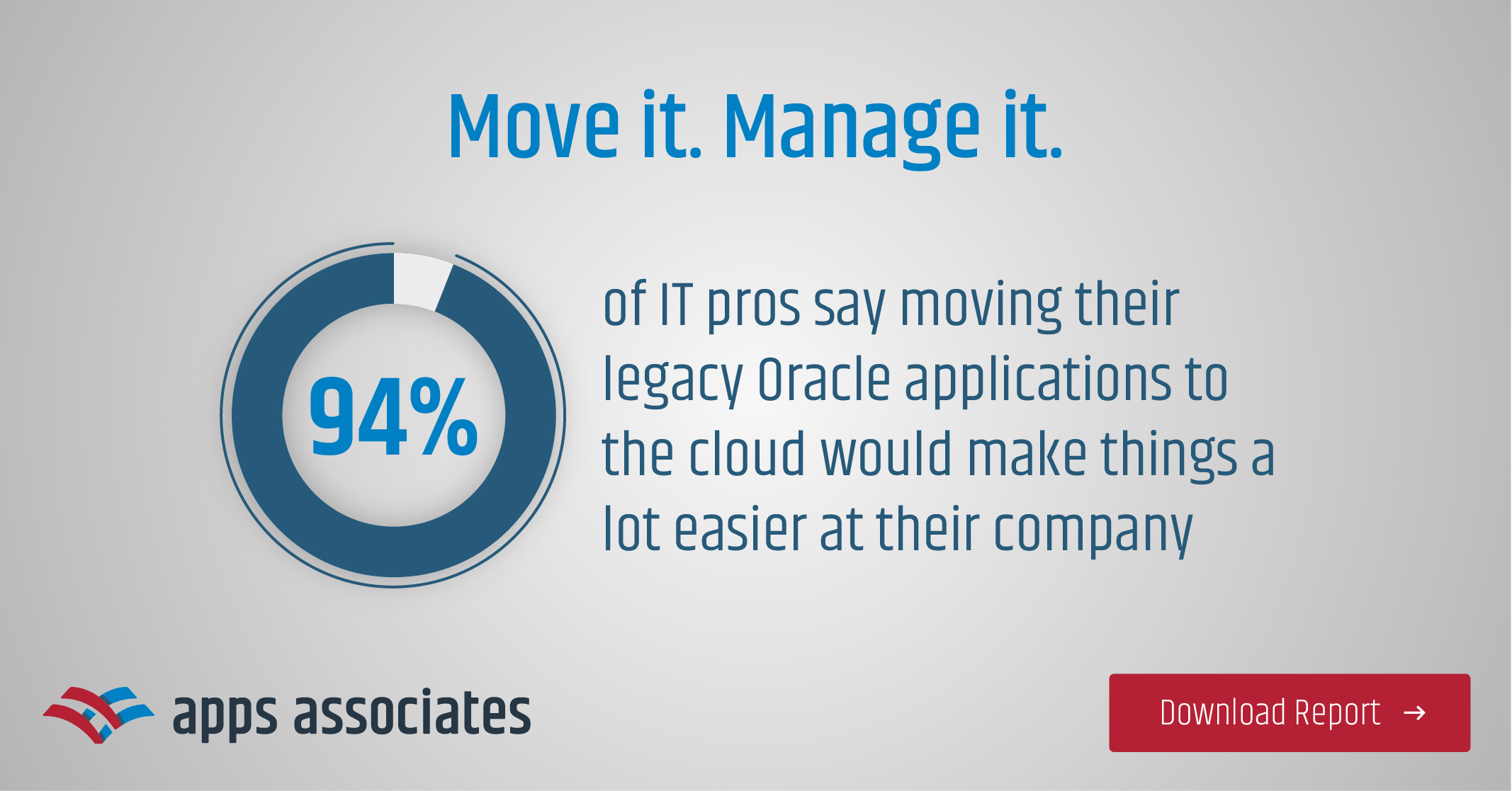 Moving Legacy Oracle Workloads to the AWS Cloud Securely