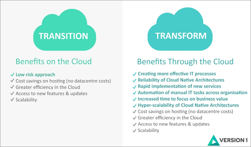 Version 1_Cloud to Transform-2