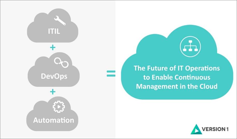 Version 1_Cloud to Transform-3