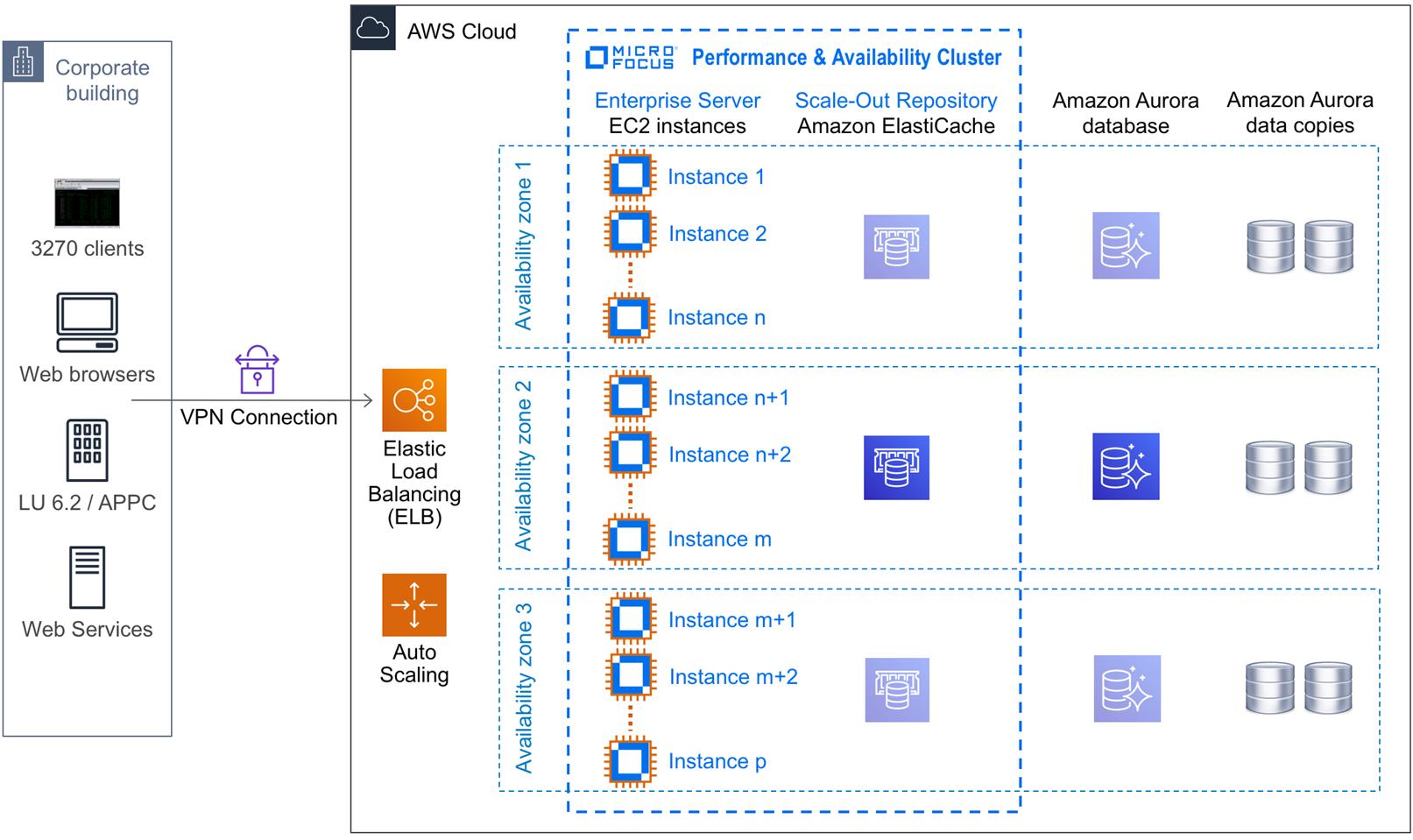 Micro-Focus-Enterprise-Server-6