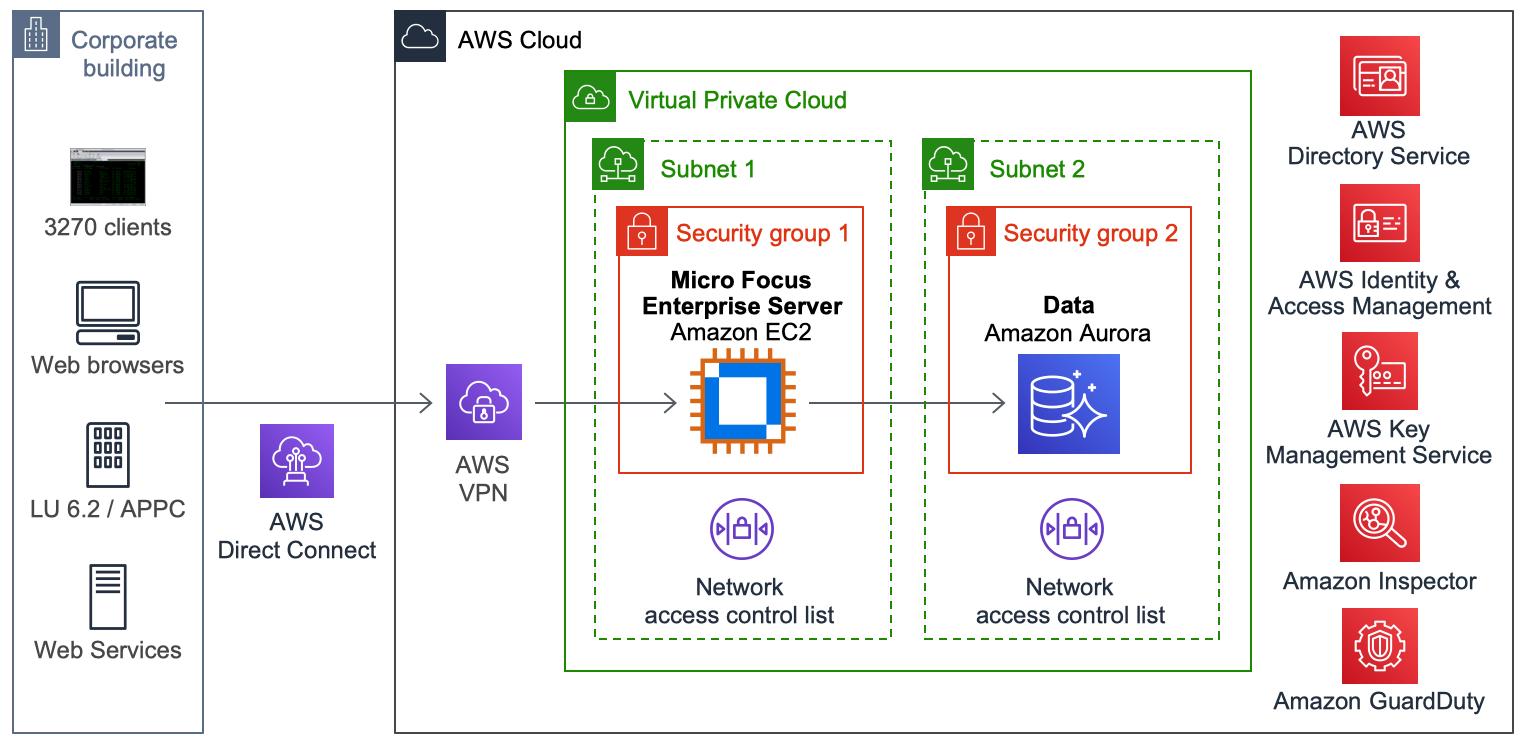 Micro-Focus-Enterprise-Server-4.2