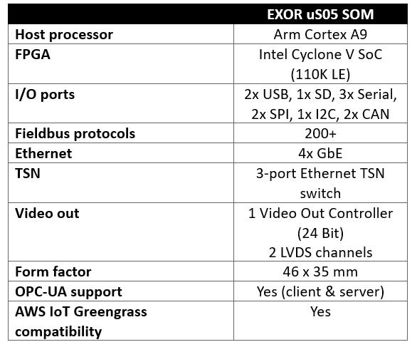 Intel-Smart-Factory-4.1