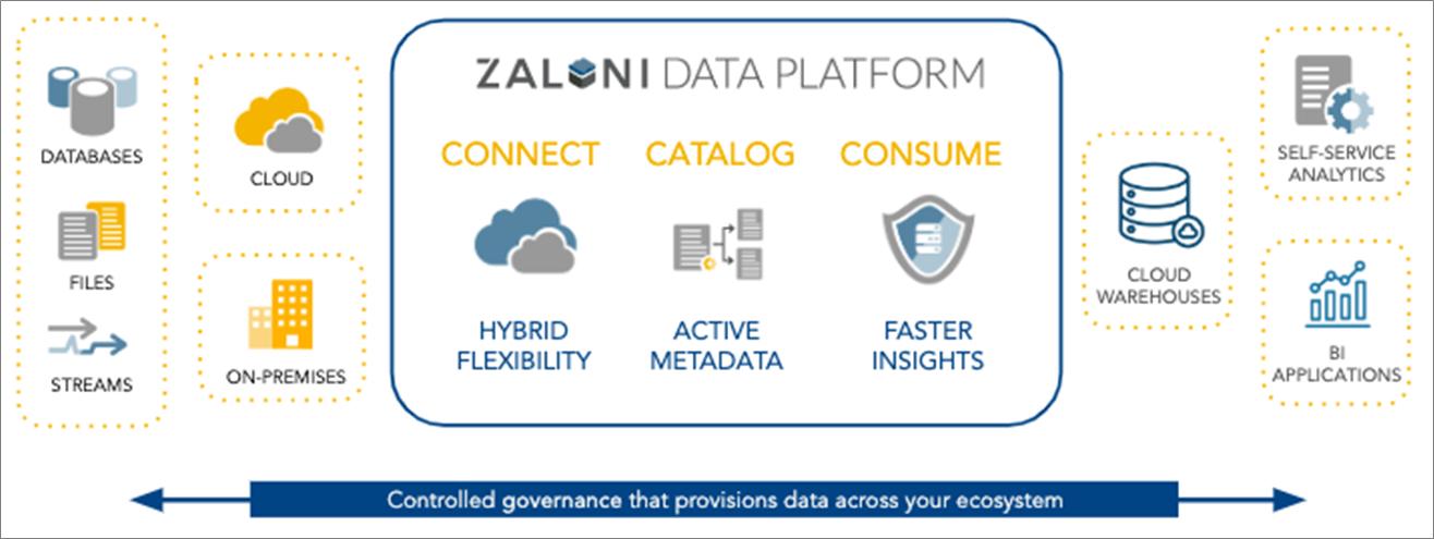 Zaloni-Data-Lake-1