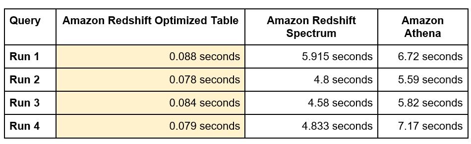 CloudZero-Data-Services-4
