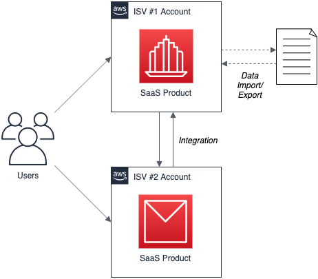 Cloud-Based-SaaS-Models-1