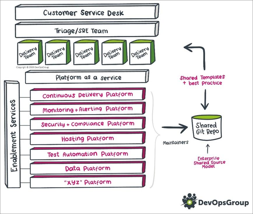 DevOpsGroup-Adaptive-IT-2