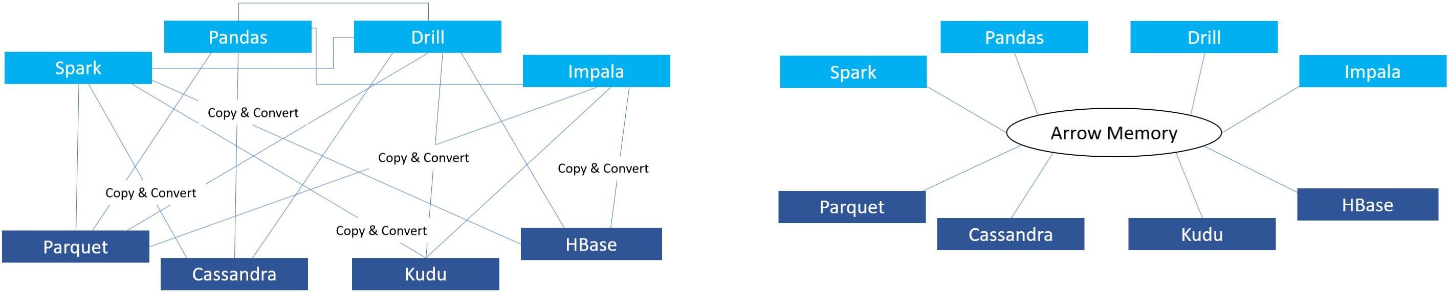 ML-Spark-Apache-1