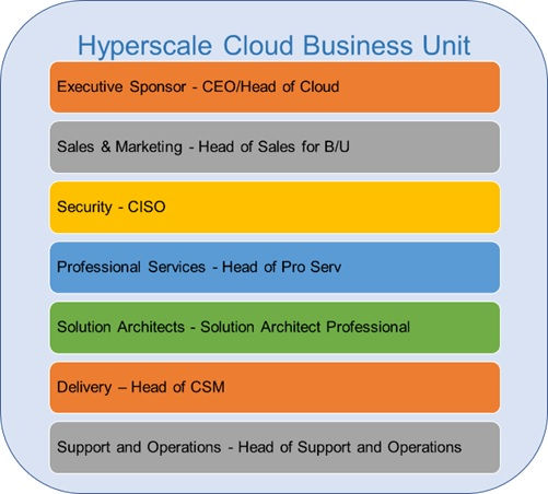 ISSI-Cloud-Center-of-Excellence-1