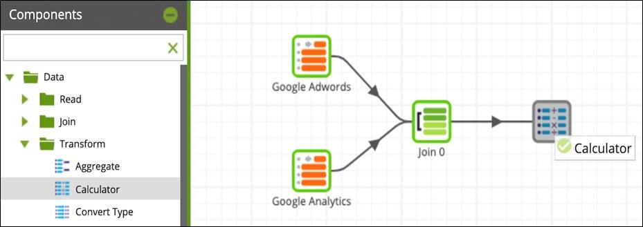 GoogleAnalytics AmazonRedShift Visualize Fig11 Calculator