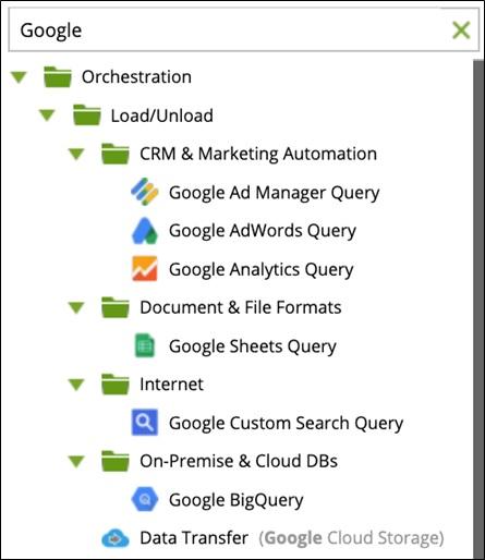 GoogleAnalytics AmazonRedShift Visualize Fig2 FindGoogleApps
