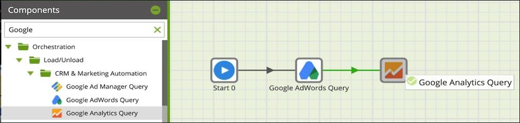 GoogleAnalytics AmazonRedShift Visualize Fig5 GoogleAnalyticsQuery