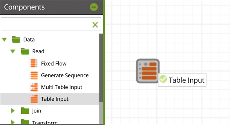 GoogleAnalytics AmazonRedShift Visualize Fig8 SelectTableInput