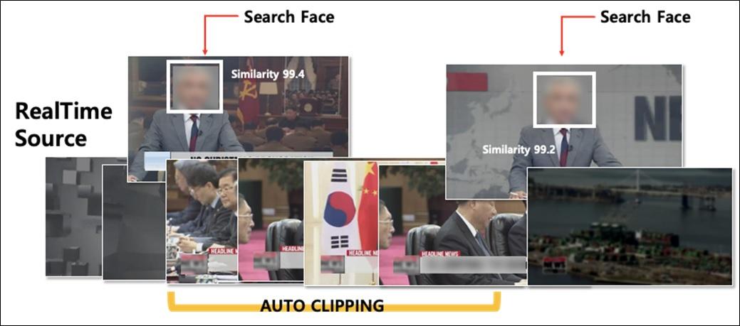 MegazoneCloud Fig4 AutoClippingProcess new