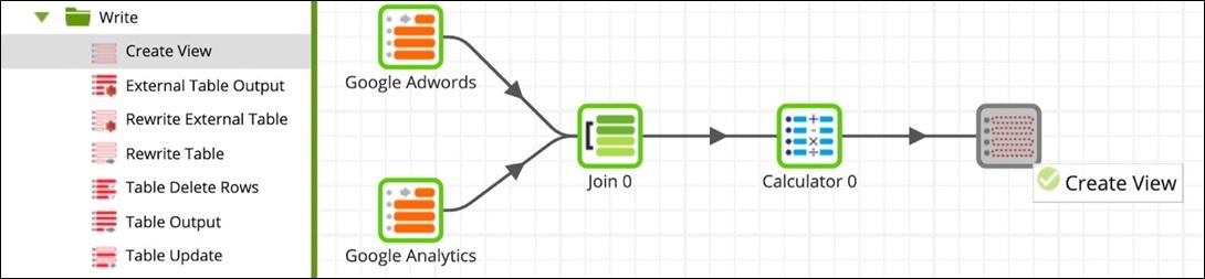 GoogleAnalytics AmazonRedShift Visualize Fig12 CreateView new2