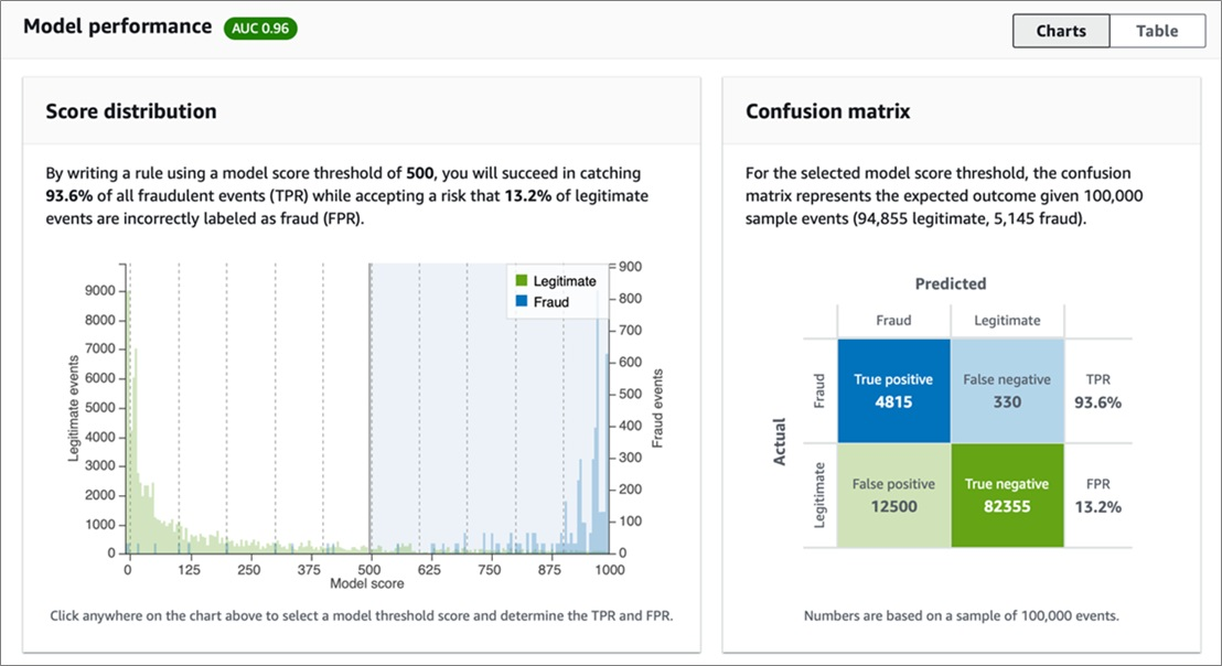 Inawisdom-Fraud-Detector-5.1