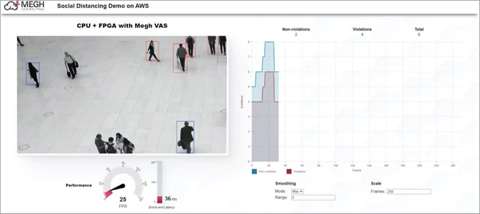 Campus-Intelligent-Video-Analytics-2