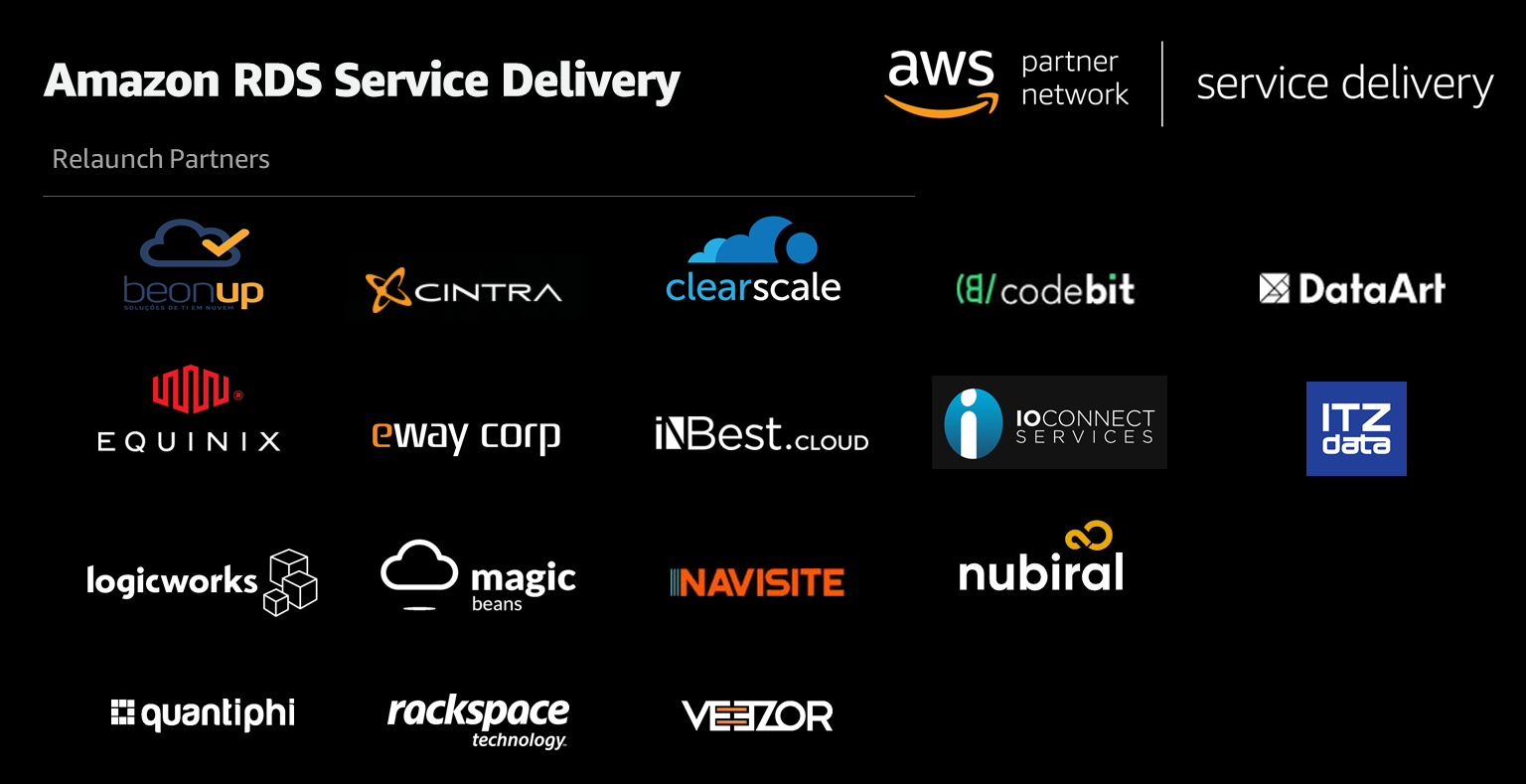 Amazon-RDS-Ready-Relaunch-2